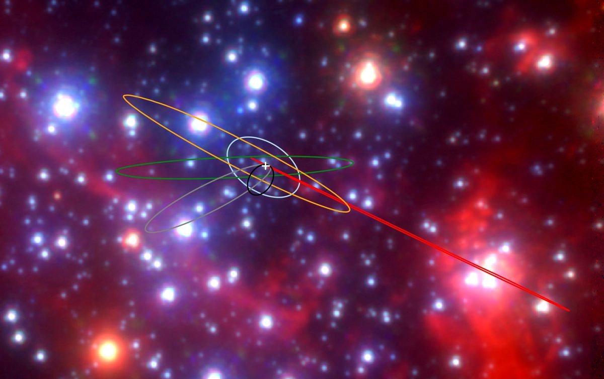 black hole objects