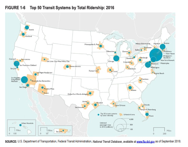 us transit systems