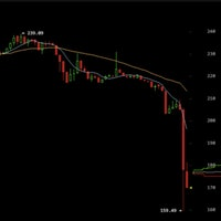 Bitcoin Price: When Will the Bitcoin Bubble Burst? Experts Disagree