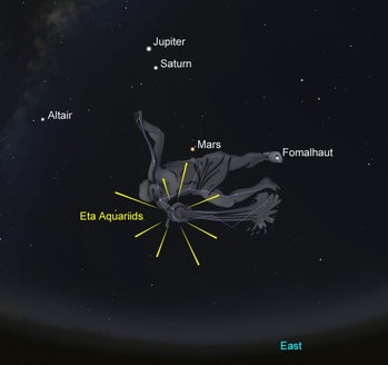 Look to the east before sunrise and catch the Eta Aquariids along with Jupiter, Saturn, and Mars, too. [Melbourne 5 a.m.]