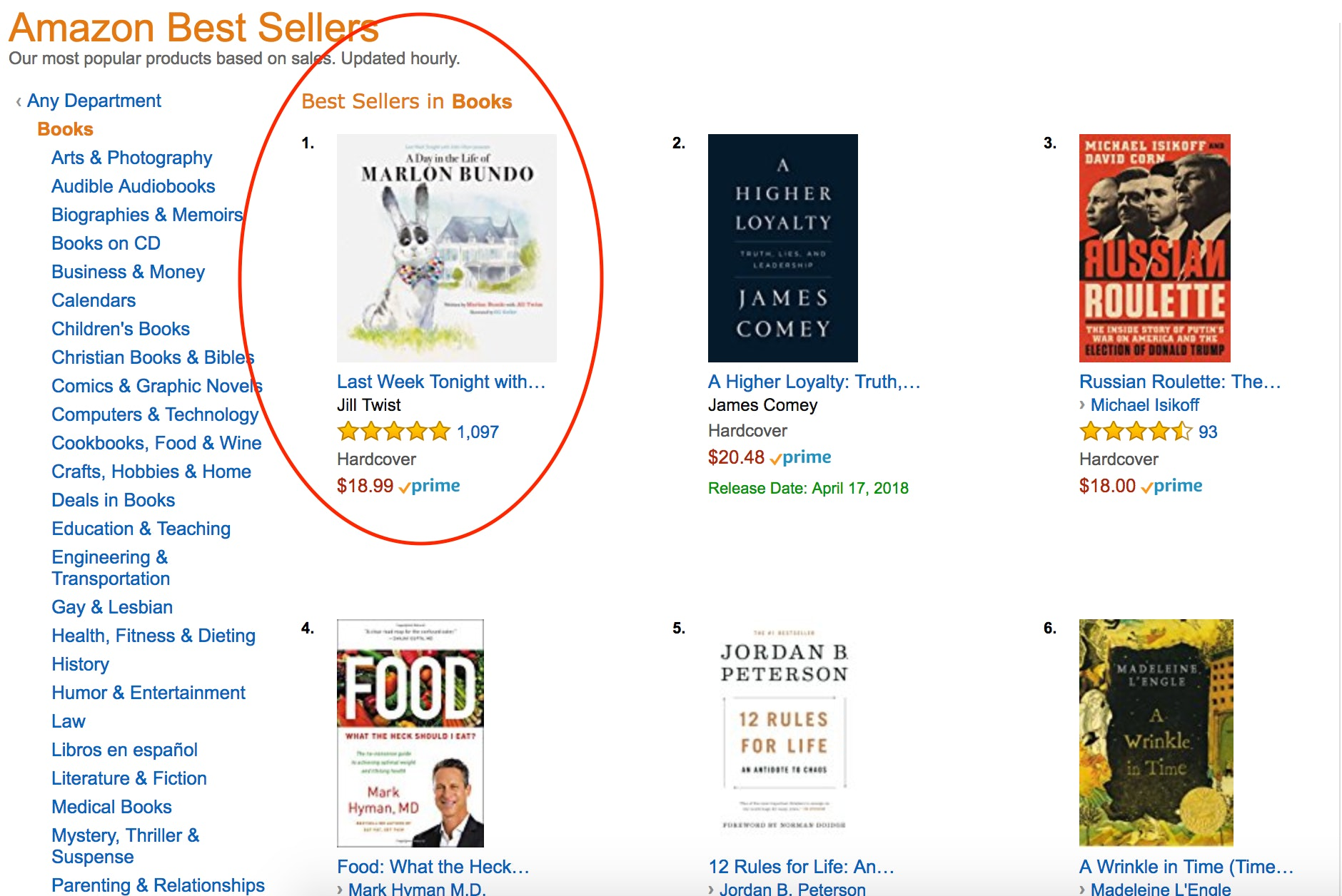 'A Day in the Life of Marlon Bundo' was the top-selling book on Amazon.com on Monday, March 19, 2018.