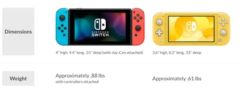 nintendo switch lite vs nintendo switch consoles