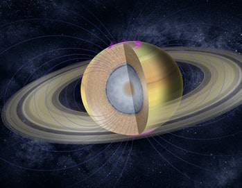 saturn magnetic field