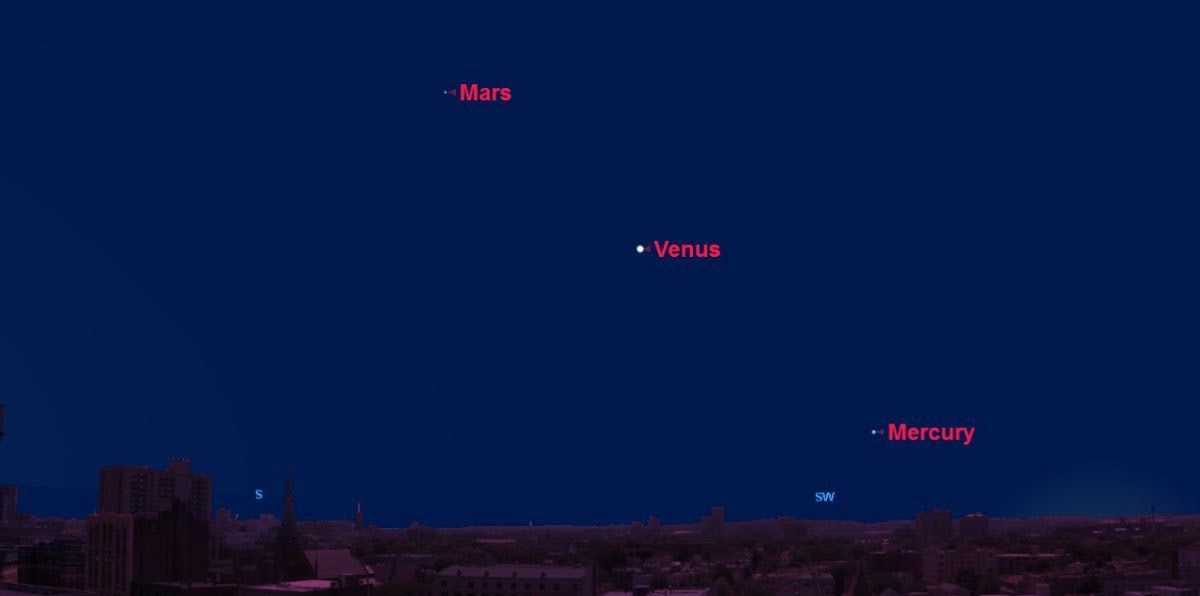 If you look closely you can see all of our solar systems inner planets doting the night sky this month.