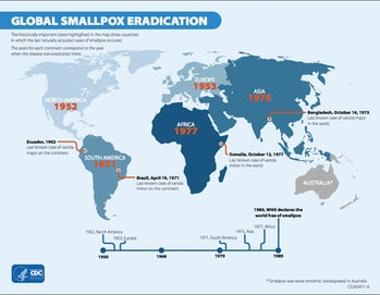 Smallpox eradication map