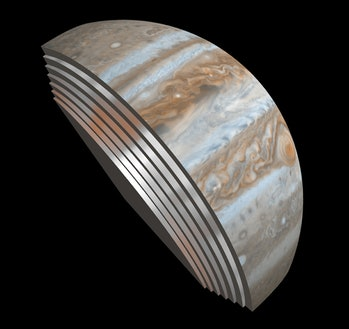 Jupiter layers
