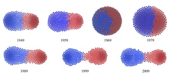 political polarization mathematical model
