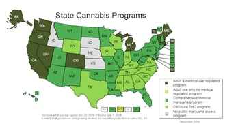 states with legal weed