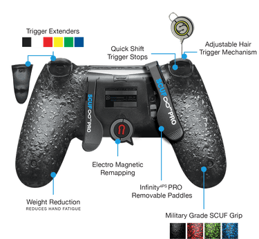 SCUF controllers come with a lot of customizability.