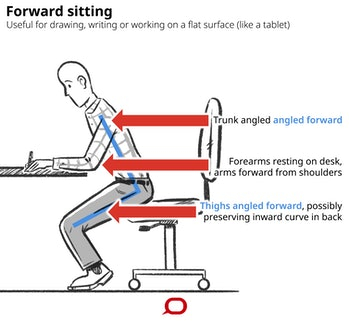 work sitting posture