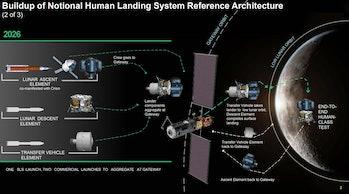 nasa lunar landing plans 2026