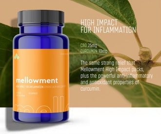 Mellowment High Impact for Inflammation