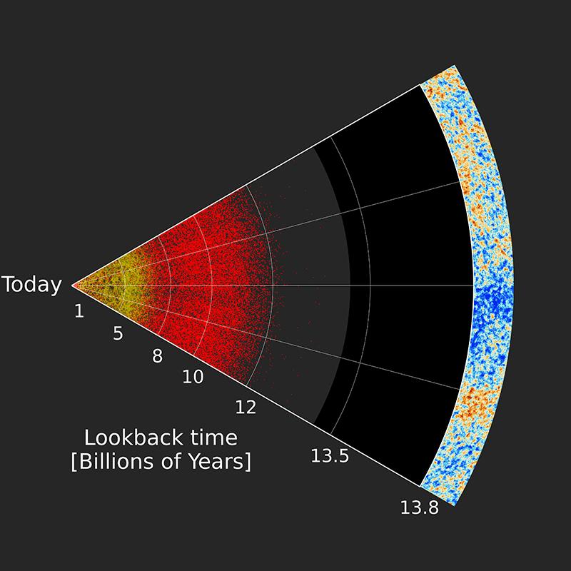 3d map quasars universe SDSS