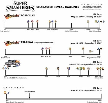 smash bros ultimate roster new characters