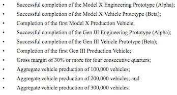 Elon Musk 2012 operational milestones