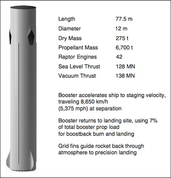 spacex mars rocket booster