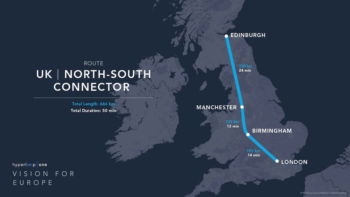 The north-south connection.