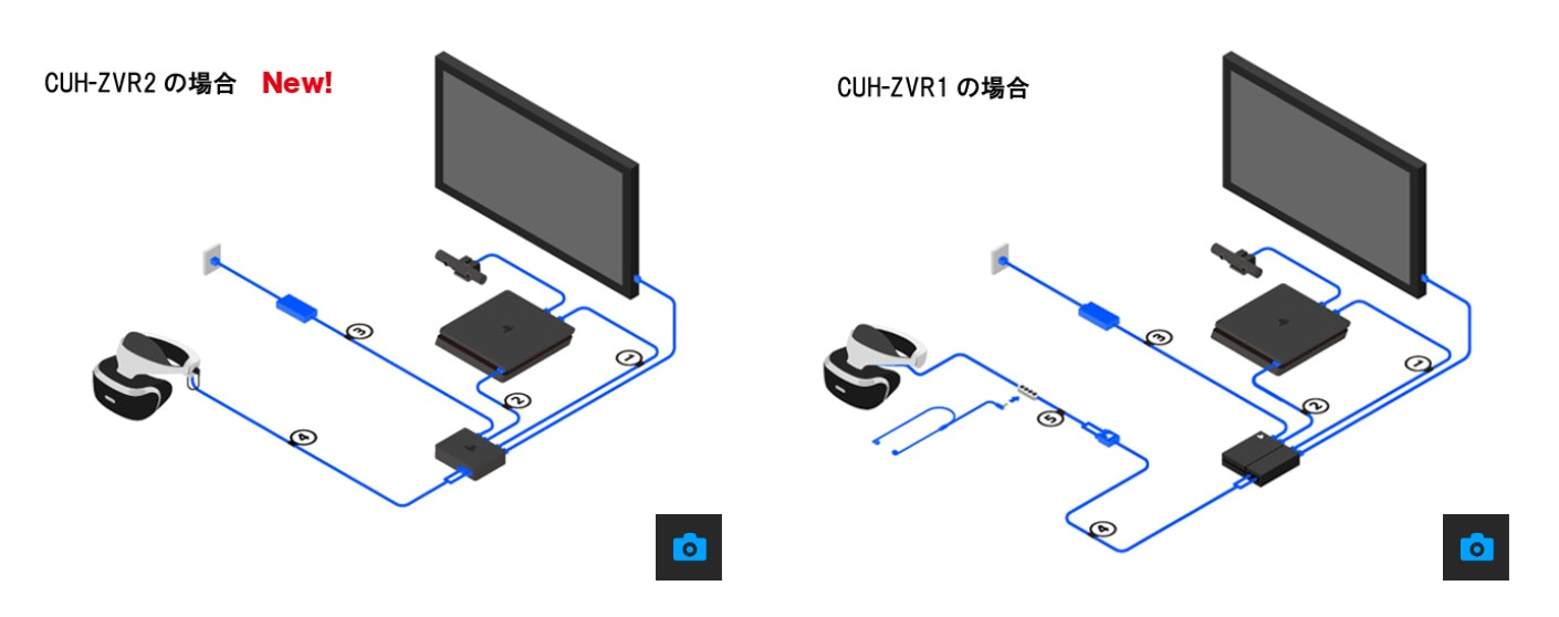 The new PSVR layout on the left.