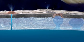 How we imagine the layers of ice and water on Europa might look.