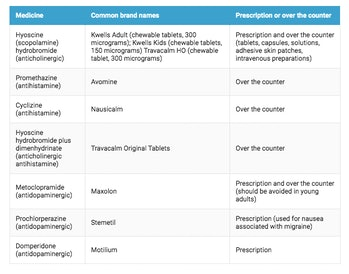 motion sickness medicine chart