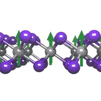 Scientists Have Created the First Ever 2-D Magnet