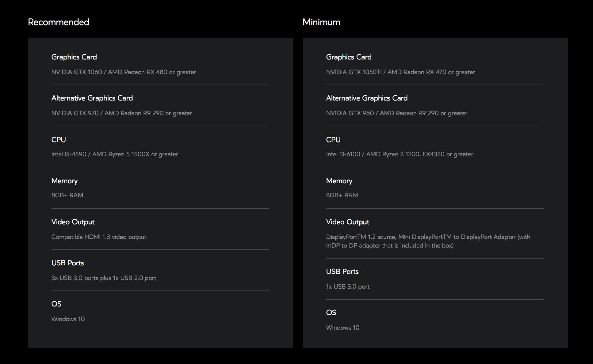 Oculus Rift S PC Requirements