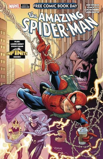 amazing spider-man free comic book day