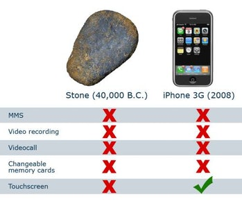 Stone vs iPhone.