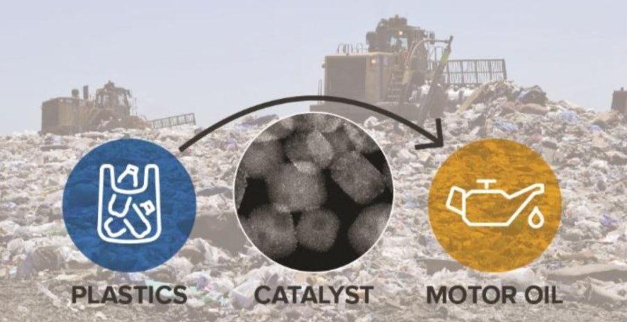 A platinum nanoparticle catalyst helps break the bonds in polyethylene to create new materials, including engine oil.
