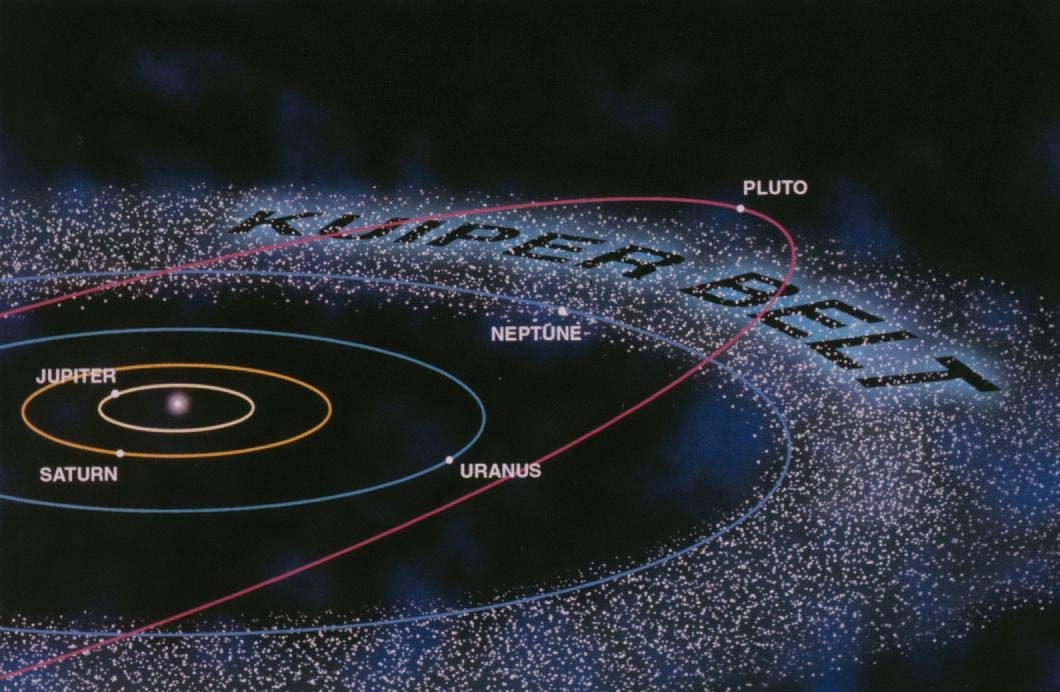Map of the Kuiper Belt