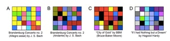 Chart depicting colors associated with particular songs.