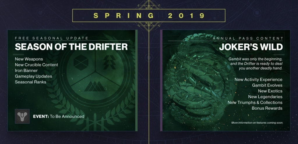 'Destiny 2' Season of the Drifter