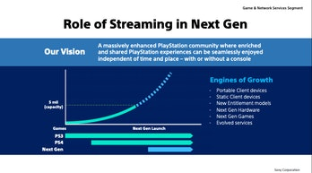 sony playstation cloud streaming plan