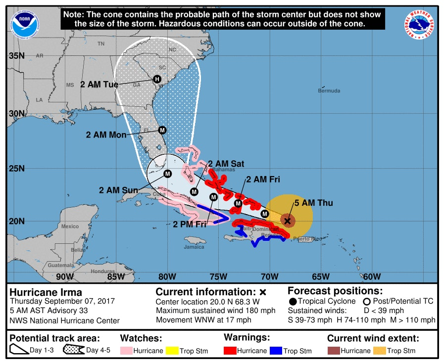 hurricane irma forecast model