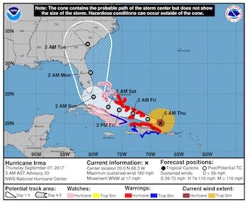 hurricane irma forecast model