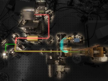 Picture of the experimental setup showing the different components of the system and highlighting th...