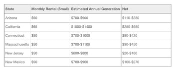 Tesla's breakdown of savings from the home energy system.