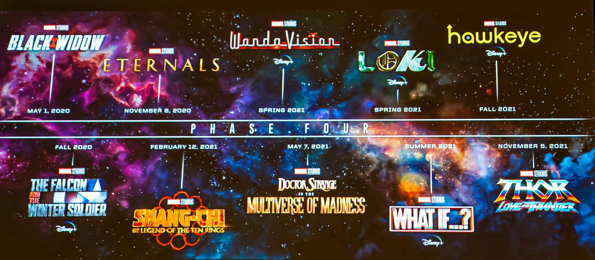 avengers 5 release date cast marvel phase 4