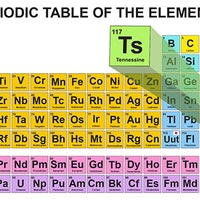 "Tennessee Gets Its Own Element ""Tennessine"""