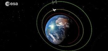 ISS orbit diagram