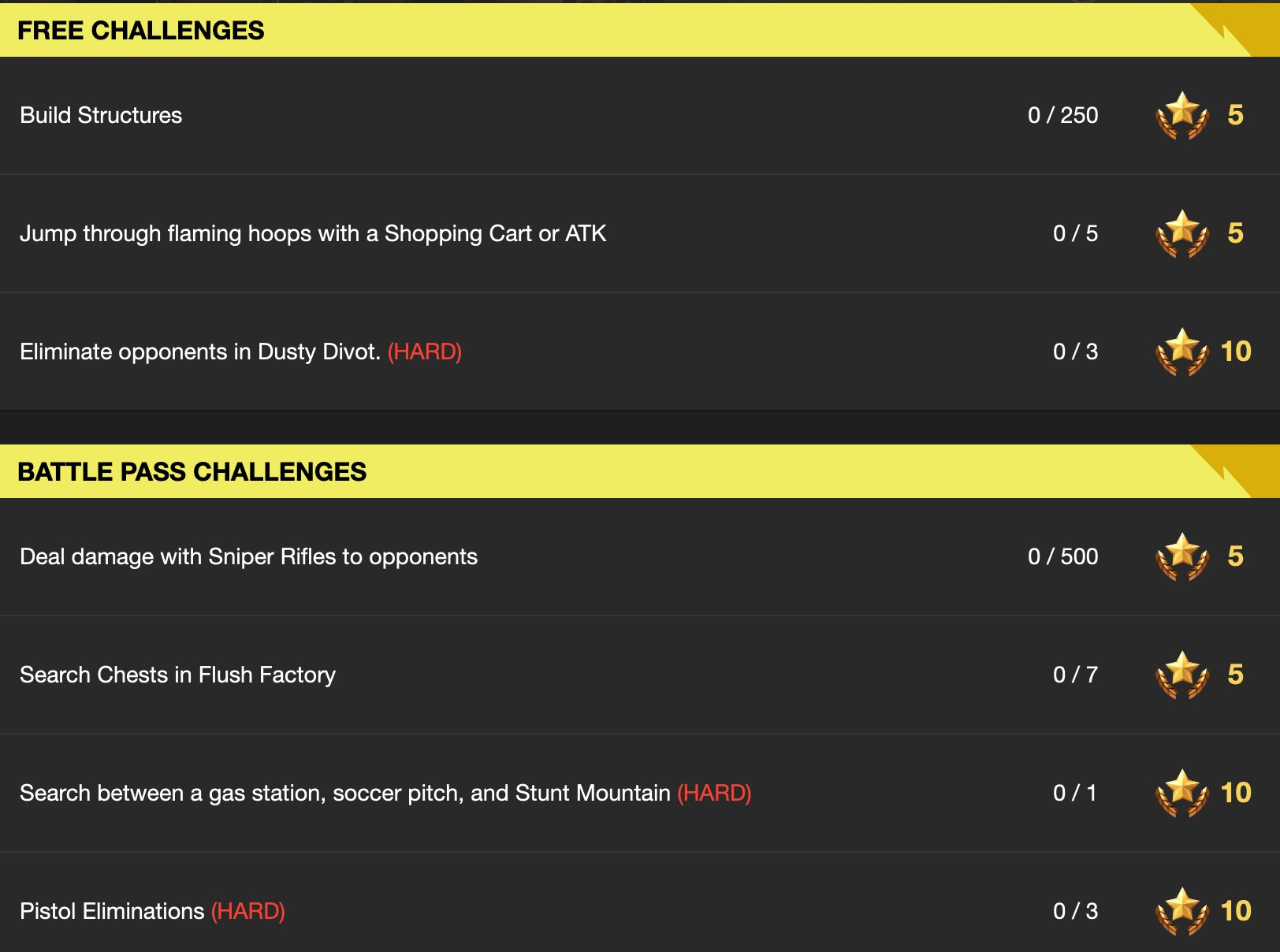 Season 5 Week 4 Challenges