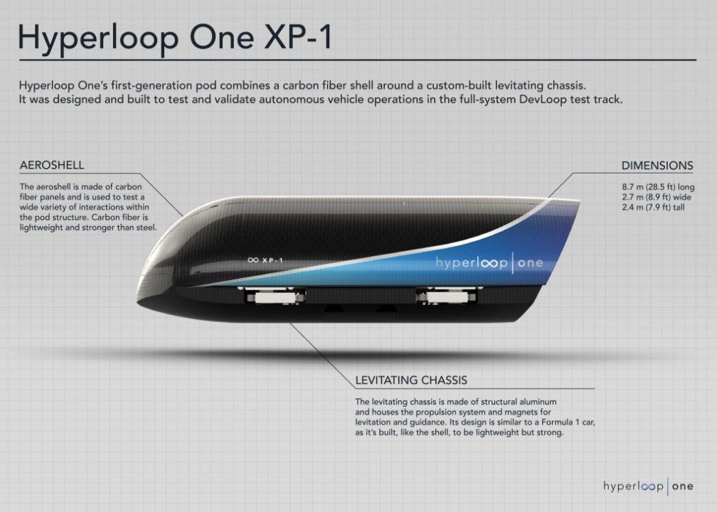 Hyperloop One XP-1 pod.