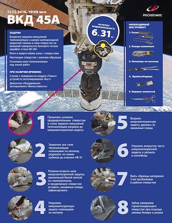 iss spacewalk hole mystery