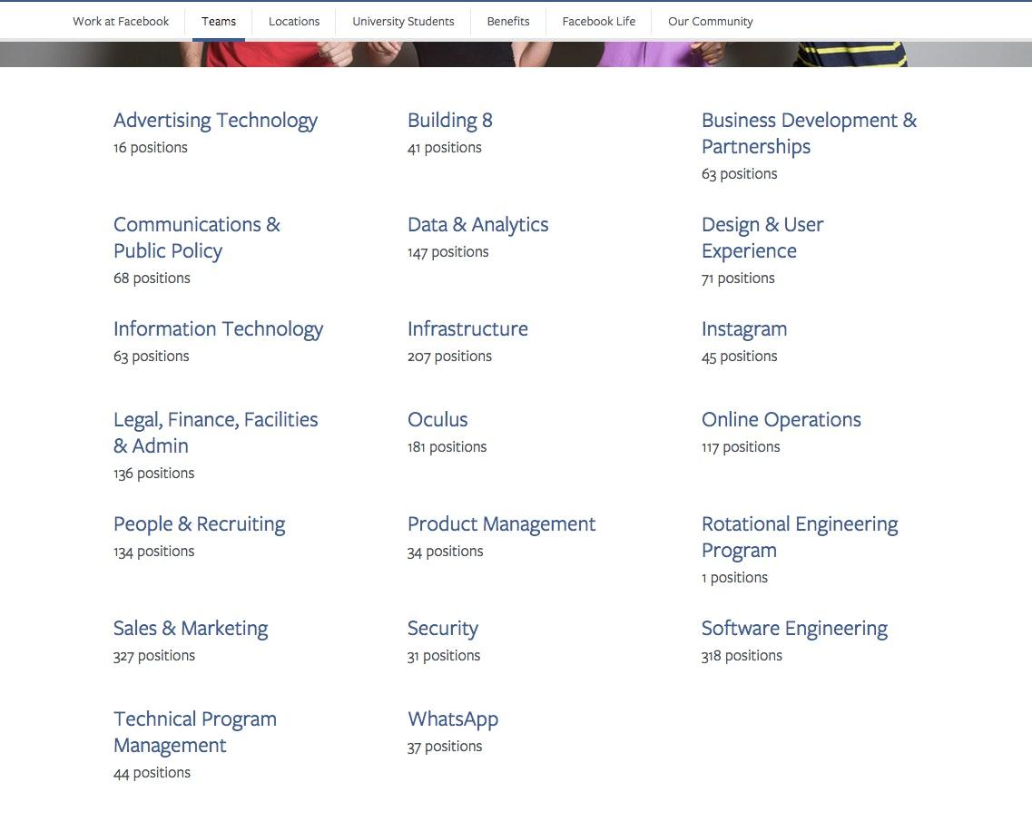 Screenshot of Facebook's jobs or careers page.