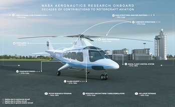 NASA helicopter technology