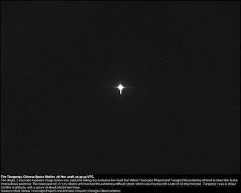 Tiangong-1 orbit