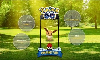 Pokemon GO August Community Day Eevee