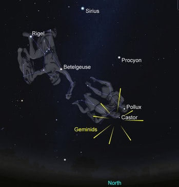The Geminids will put on a show during the early hours of December 14. [Perth 2 a.m.; Sydney 3 a.m.]