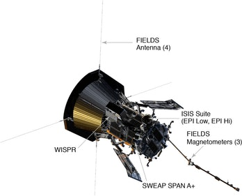 A diagram of NASA's Parker Solar Probe.