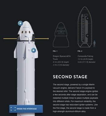 spacex falcon 9 second stage